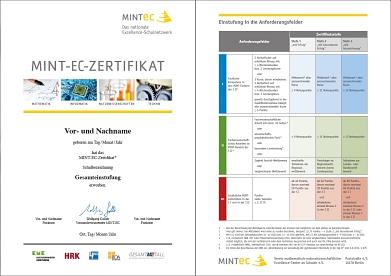 MINT-Zertifikat_Urkunde.jpg©Marion-Dönhoff-Gymnasium